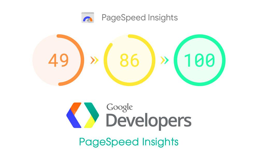 Оптимизация сайта в google swot анализ интернет рекламы