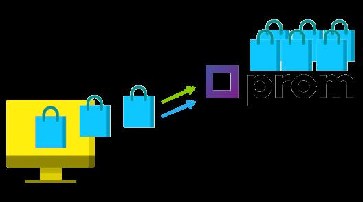экспорт товаров на Пром